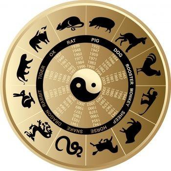 совместимость гороскопов по годам: